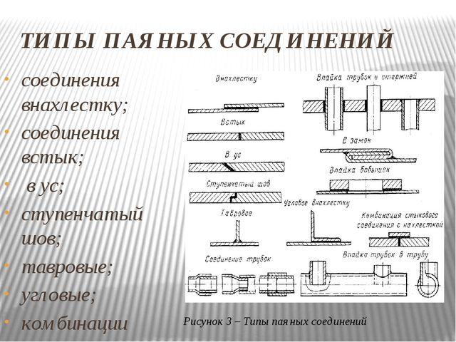 ТИПЫ ПАЯНЫХ СОЕДИНЕНИЙ соединения внахлестку; соединения встык; в ус; ступенч...
