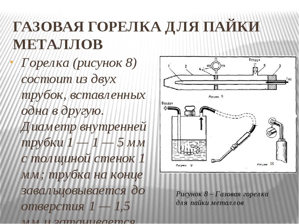 ГАЗОВАЯ ГОРЕЛКА ДЛЯ ПАЙКИ МЕТАЛЛОВ Горелка (рисунок 8) состоит из двух трубок...