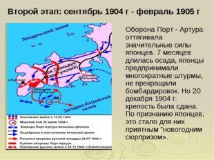 Второй этап: сентябрь 1904 г - февраль 1905 г Оборона Порт - Артура оттягивал