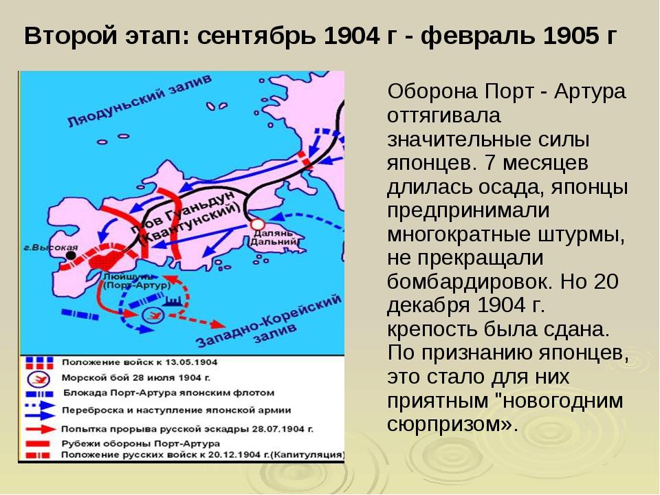 Второй этап: сентябрь 1904 г - февраль 1905 г Оборона Порт - Артура оттягивал...