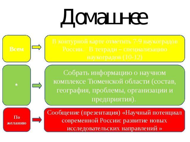 Домашнее задание: В контурной карте отметить 7-9 наукоградов России. В тетрад...