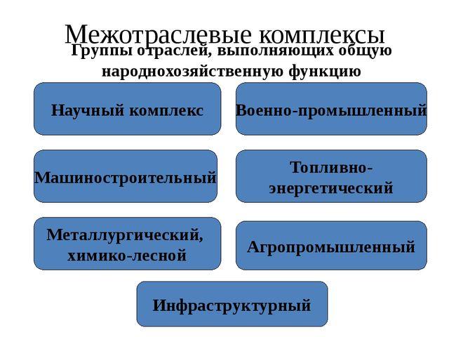 Межотраслевые комплексы Группы отраслей, выполняющих общую народнохозяйственн...