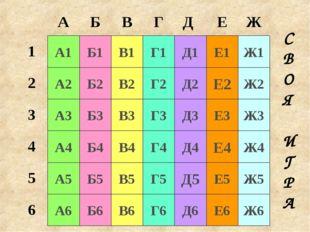 А2 А1 А3 А4 А5 А6 Б1 Б2 Б3 Б4 Б5 Б6 В1 В2 В3 В4 В5 В6 Г1 Г2 Г3 Г4 Г5 Г6 Д1 Д2