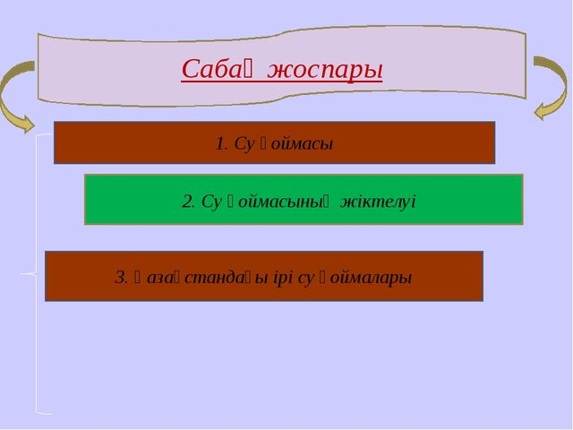 Сабақ жоспары 2. Су қоймасының жіктелуі 3. Қазақстандағы ірі су қоймалары 1....