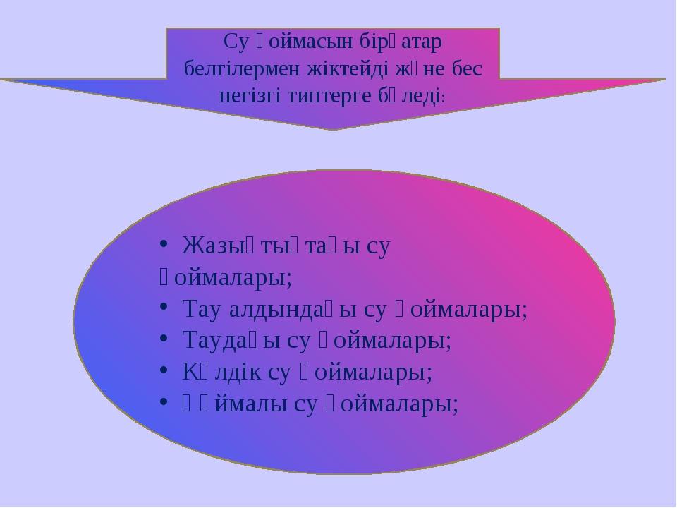 Су қоймасын бірқатар белгілермен жіктейді және бес негізгі типтерге бөледі: Ж...
