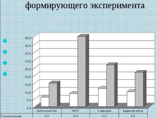 Прирост уровня координационных способностей за время формирующего эксперимент