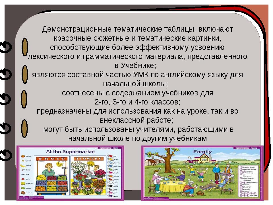 Демонстрационные тематические таблицы включают красочные сюжетные и тематиче...
