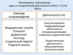 Инклюзивное образование – одно из направлений деятельности МБОУ «СОШ №25» Ком