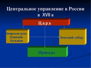 Центральное управление в России в XVII в царь Боярская дума Ближняя Большая