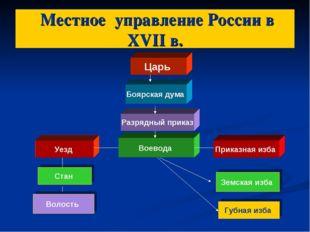 Местное управление России в XVII в. Царь Боярская дума Разрядный приказ Воев
