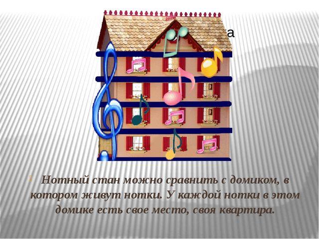 Нотный стан можно сравнить с домиком, в котором живут нотки. У каждой нотки в...