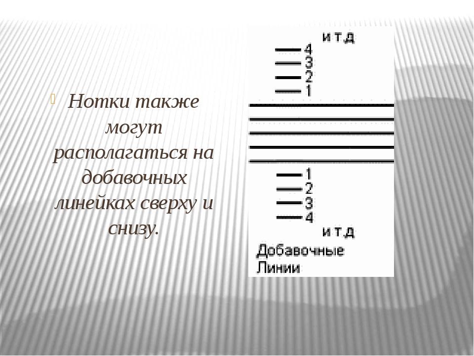 Нотки также могут располагаться на добавочных линейках сверху и снизу.