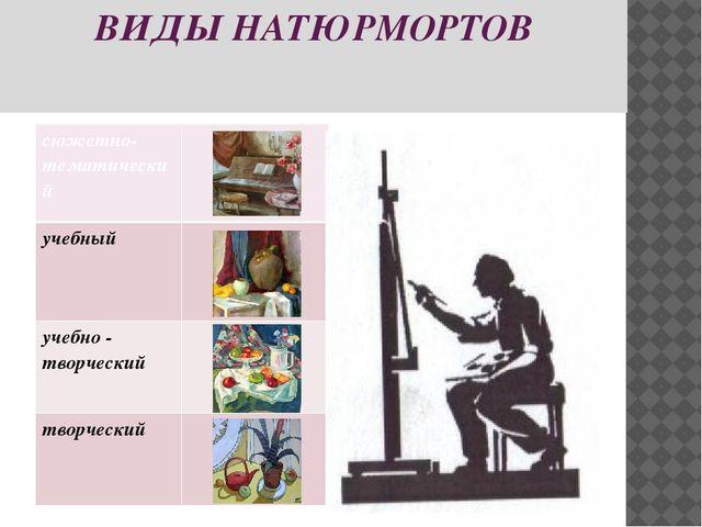ВИДЫ НАТЮРМОРТОВ сюжетно-тематический учебный учебно- творческий творческий