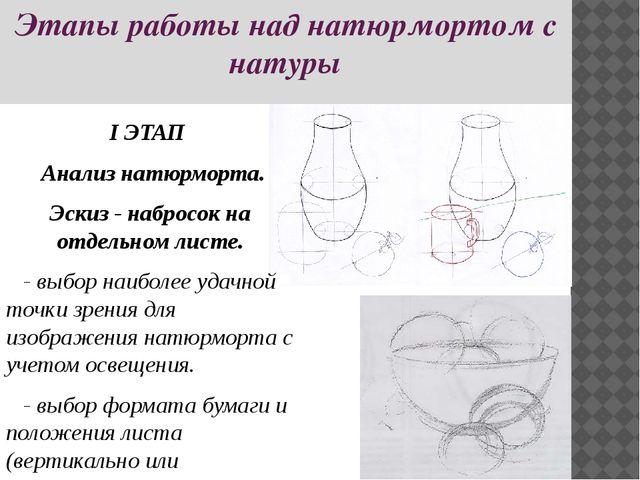 Этапы работы над натюрмортом с натуры I ЭТАП Анализ натюрморта. Эскиз - набро...