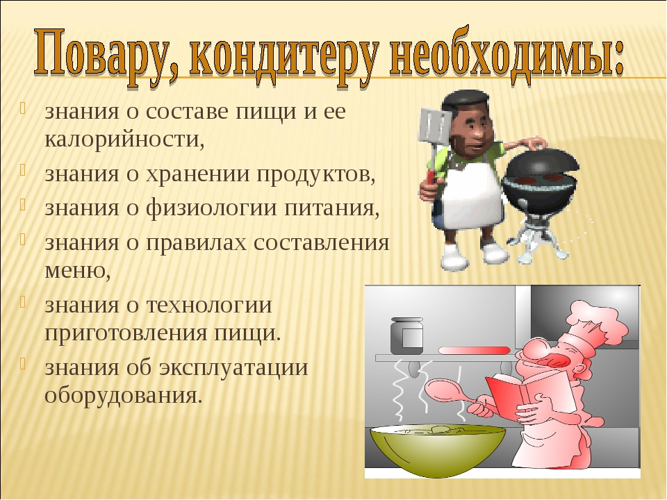 Картинки по профессии повар кондитер, днем
