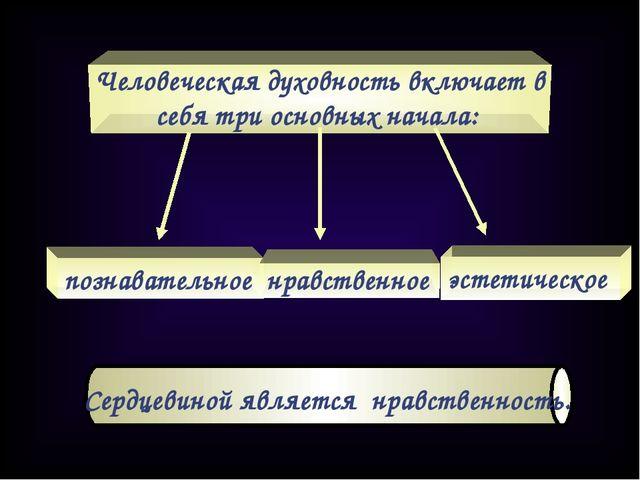 Человеческая духовность включает в себя три основных начала: познавательное н...