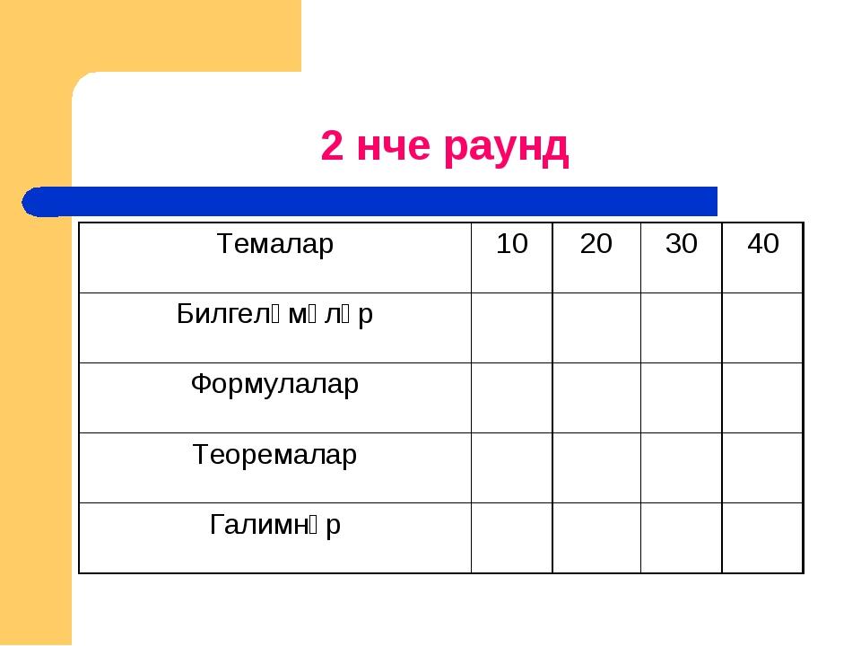 2 нче раунд Темалар10203040 Билгеләмәләр Формулалар Теоремалар...