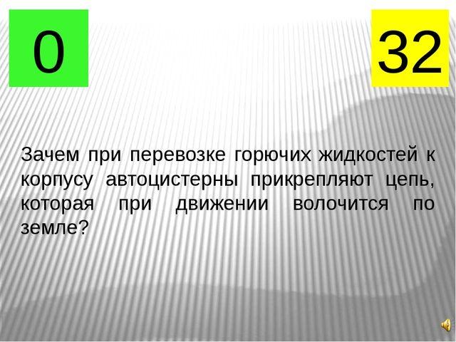 60 50 40 30 20 10 9 8 7 6 5 4 3 2 1 35 0 Каков физический смысл пословицы «Ло...