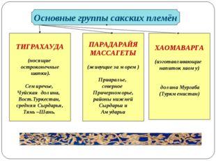 Основные группы сакских племён ТИГРАХАУДА (носящие остроконечные шапки). Семи