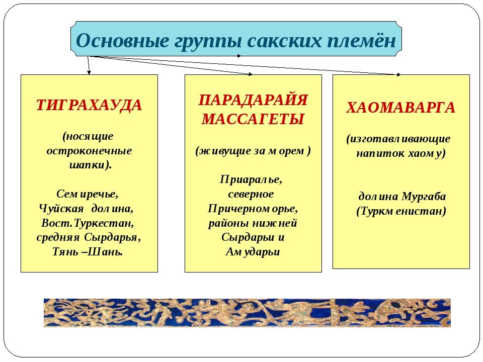 Основные группы сакских племён ТИГРАХАУДА (носящие остроконечные шапки). Семи...