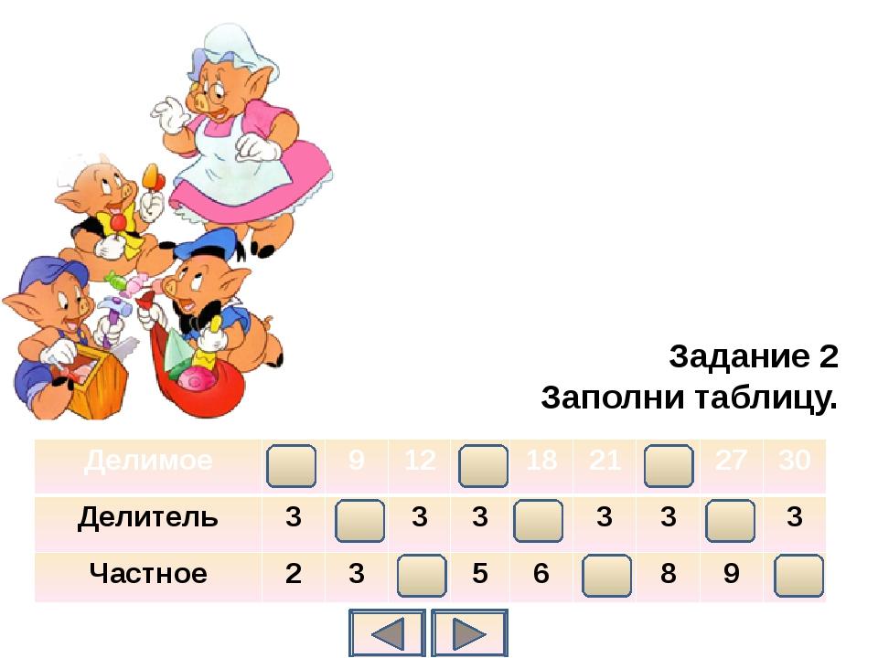 Задание 2 Заполни таблицу. Делимое 6 9 12 15 18 21 24 27 30 Делитель 3 3 3 3...
