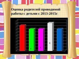 Оценка родителей проводимой работы с детьми c 2013-2015г. 5 5 3 4 5 0 10 20 3