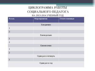ЦИКЛОГРАММА РАБОТЫ СОЦИАЛЬНОГО ПЕДАГОГА НА 2013-2014 УЧЕБНЫЙ ГОД № п.п. Меро