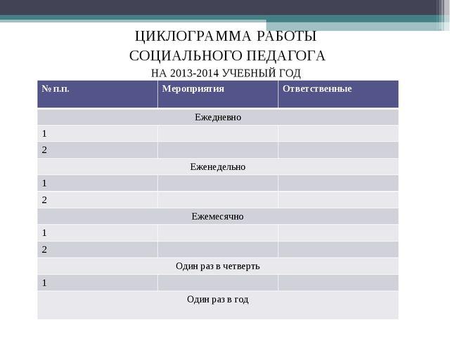 ЦИКЛОГРАММА РАБОТЫ СОЦИАЛЬНОГО ПЕДАГОГА НА 2013-2014 УЧЕБНЫЙ ГОД № п.п. Меро...