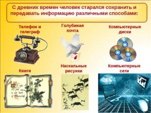 С древних времен человек старался сохранить и передавать информацию различным