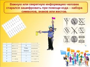 Важную или секретную информацию человек старался зашифровать при помощи кода