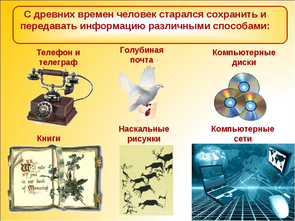 С древних времен человек старался сохранить и передавать информацию различным...