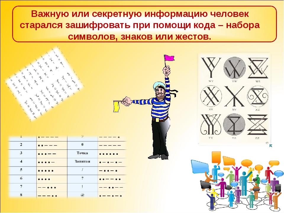 Важную или секретную информацию человек старался зашифровать при помощи кода...