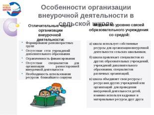 Особенности организации внеурочной деятельности в сельской школе Формирование