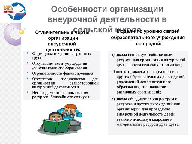 Особенности организации внеурочной деятельности в сельской школе Формирование...