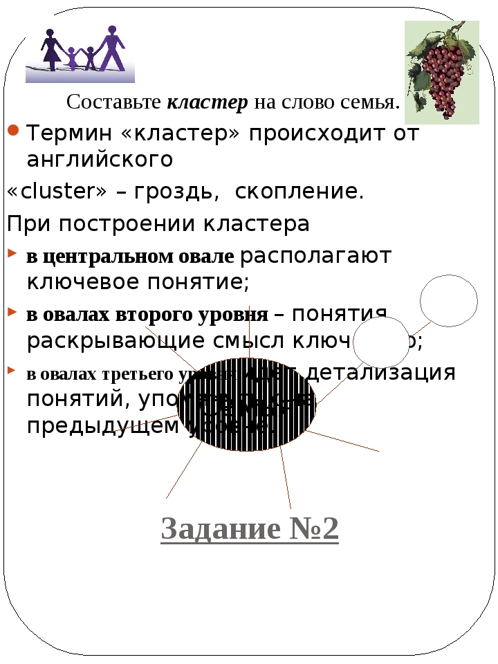 Задание №2  Составьте кластер на слово семья. Термин «кластер» происхо...