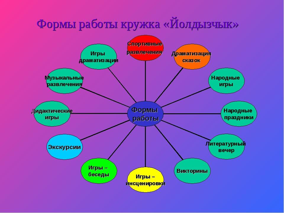 Формы работы кружка «Йолдызчык»