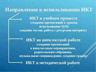 Направления в использовании ИКТ ИКТ в учебном процессе (создание презентаций