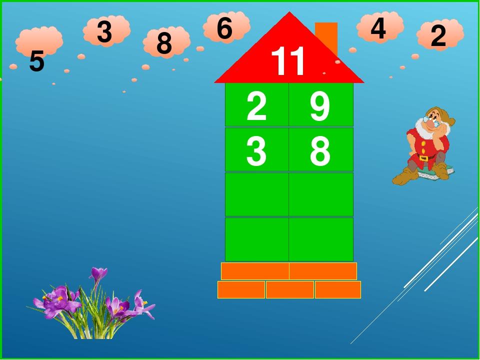 2 9 3 8 11 5 3 6 2 8 4 http://fotodes.ru/upload/img1347911917.jpg
