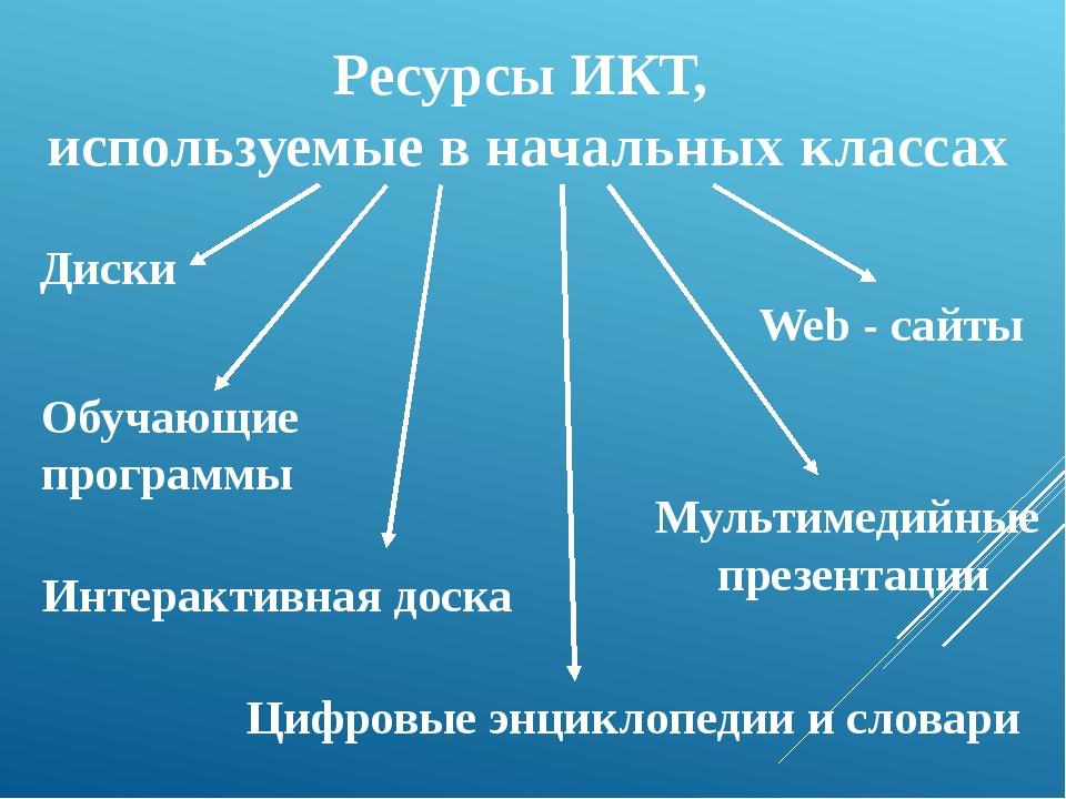 Ресурсы ИКТ, используемые в начальных классах Диски Мультимедийные презентаци...