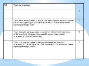 К2 Текстны оештыру 3 Текст логик эзлеклелектә төзелгән һәм абзацларга бүленеш