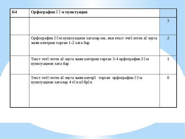 К4 Орфография һәм пунктуация 3 Орфографик һәм пунктуацион хаталар юк, яки тек...