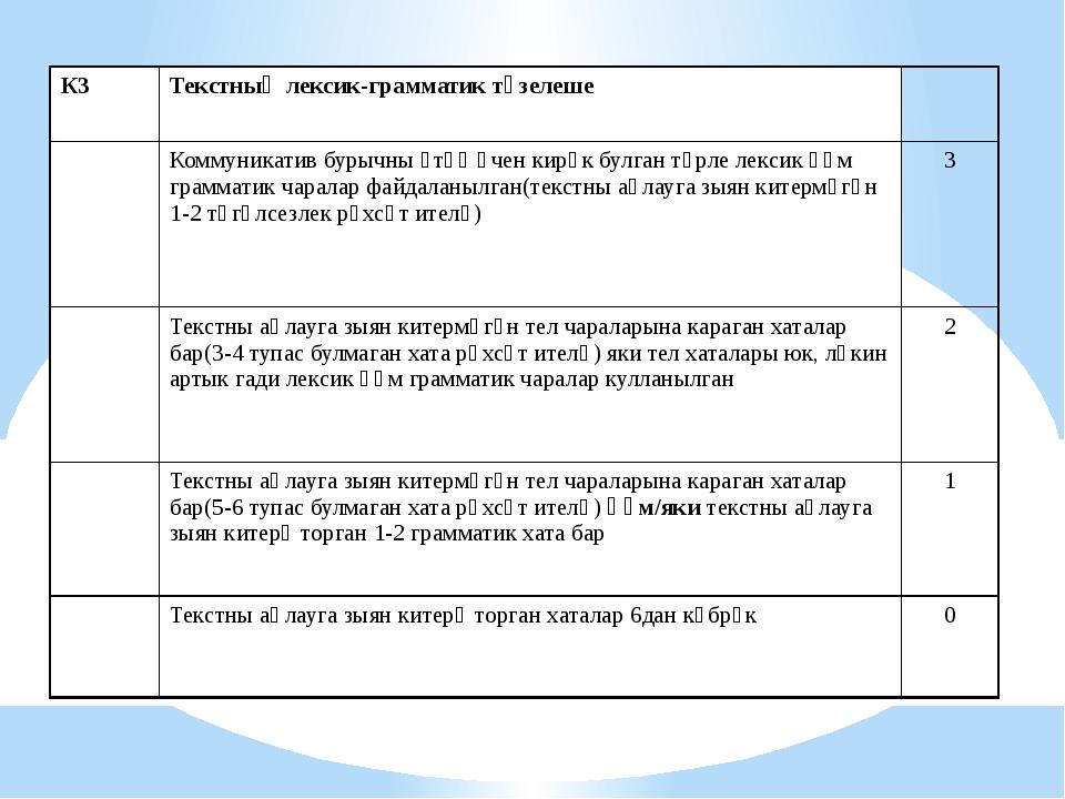 К3 Текстның лексик-грамматик төзелеше Коммуникатив бурычны үтәү өчен кирәк бу...