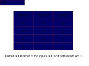 OR 0 1 1 1 Output is 1 if either of the inputs is 1, or if both inputs are 1.