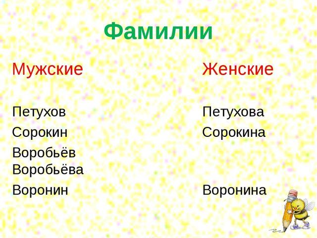 Фамилии МужскиеЖенские Петухов Петухова СорокинСорокина Воробьё...
