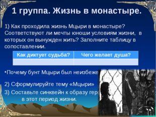 1 группа. Жизнь в монастыре. 1) Как проходила жизнь Мцыри в монастыре? Соотве