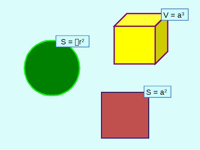 S = a2 V = a3 S = r2