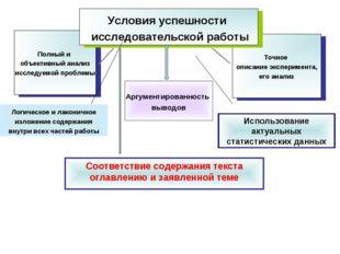 Использование актуальных статистических данных Логическое и лаконичное изложе