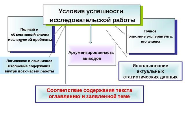 Использование актуальных статистических данных Логическое и лаконичное изложе...