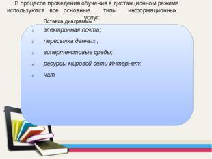 электронная почта; электронная почта; пересылка данных ; гипертекстовые ср