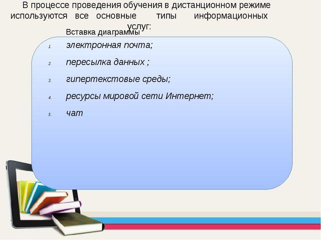 электронная почта; электронная почта; пересылка данных ; гипертекстовые ср...